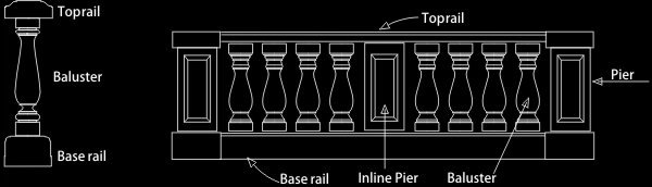components of a cast stone baluster rail